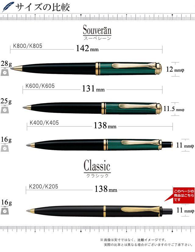 サイズの比較