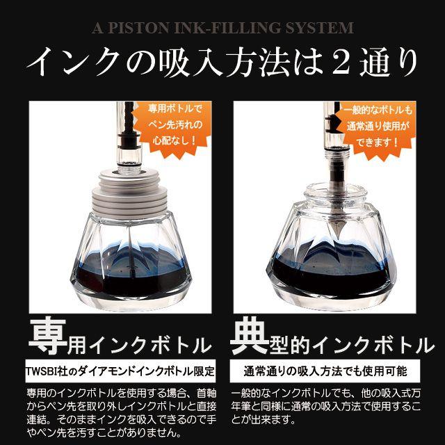 インクの吸入方法は2通り
